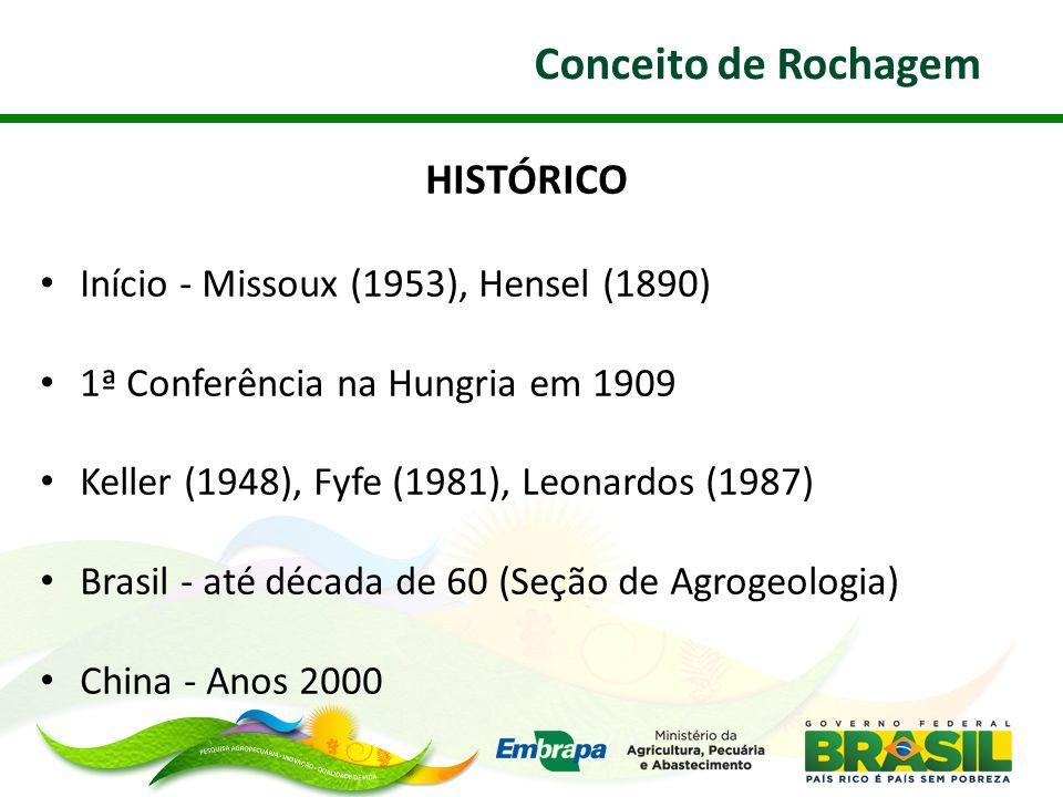 Conceito de Rochagem HISTÓRICO Início - Missoux (1953), Hensel (1890)