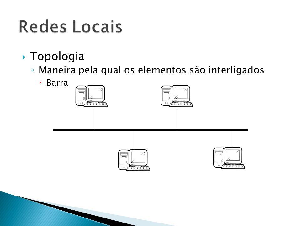 Redes Locais Topologia Maneira pela qual os elementos são interligados