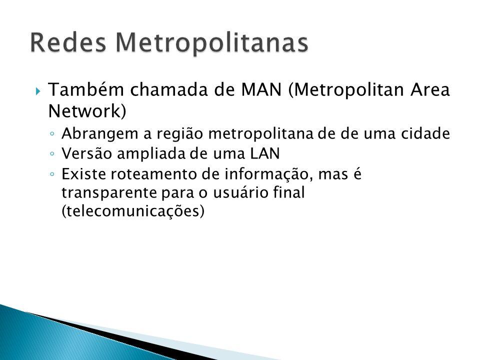 Redes Metropolitanas Também chamada de MAN (Metropolitan Area Network)