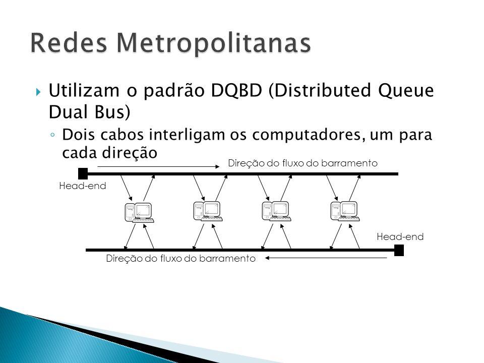 Redes Metropolitanas Utilizam o padrão DQBD (Distributed Queue Dual Bus) Dois cabos interligam os computadores, um para cada direção.