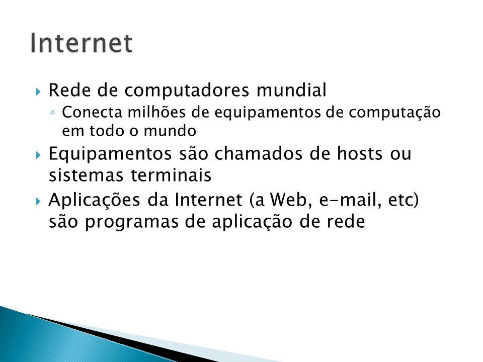 Internet Rede de computadores mundial