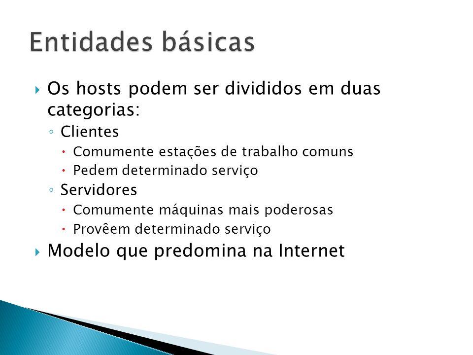Entidades básicas Os hosts podem ser divididos em duas categorias: