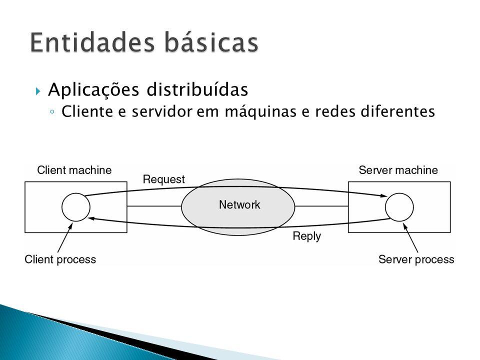 Entidades básicas Aplicações distribuídas