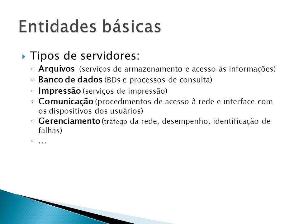 Entidades básicas Tipos de servidores: