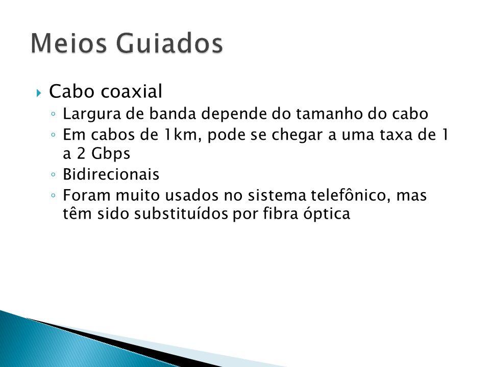 Meios Guiados Cabo coaxial Largura de banda depende do tamanho do cabo
