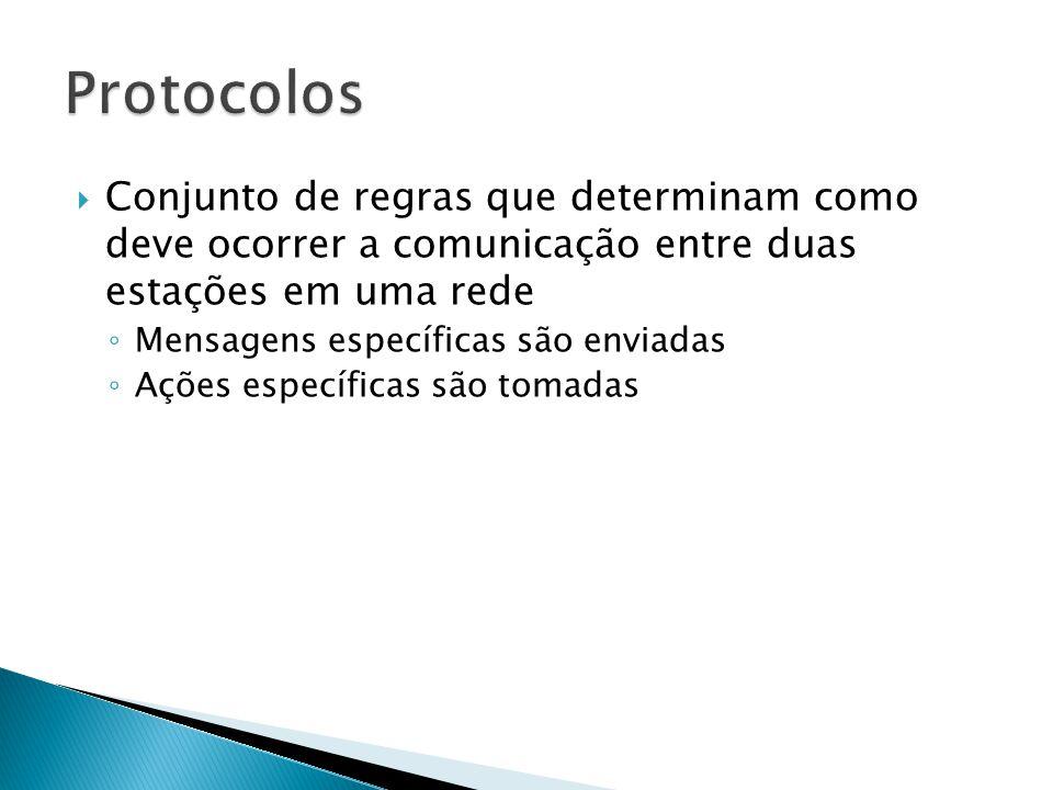 Protocolos Conjunto de regras que determinam como deve ocorrer a comunicação entre duas estações em uma rede.