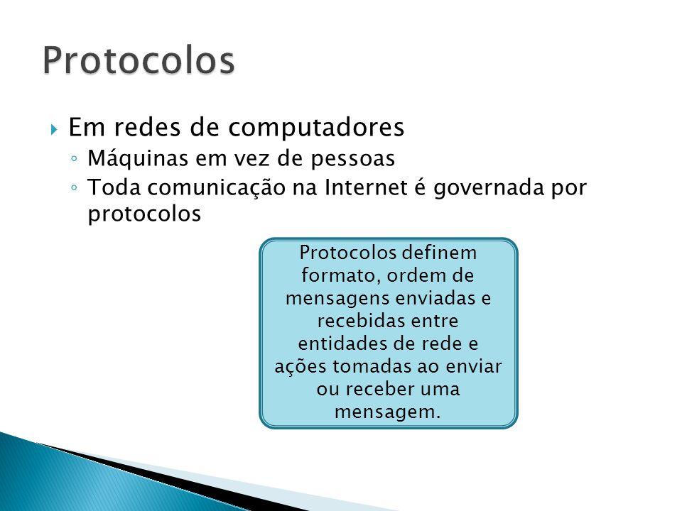 Protocolos Em redes de computadores Máquinas em vez de pessoas