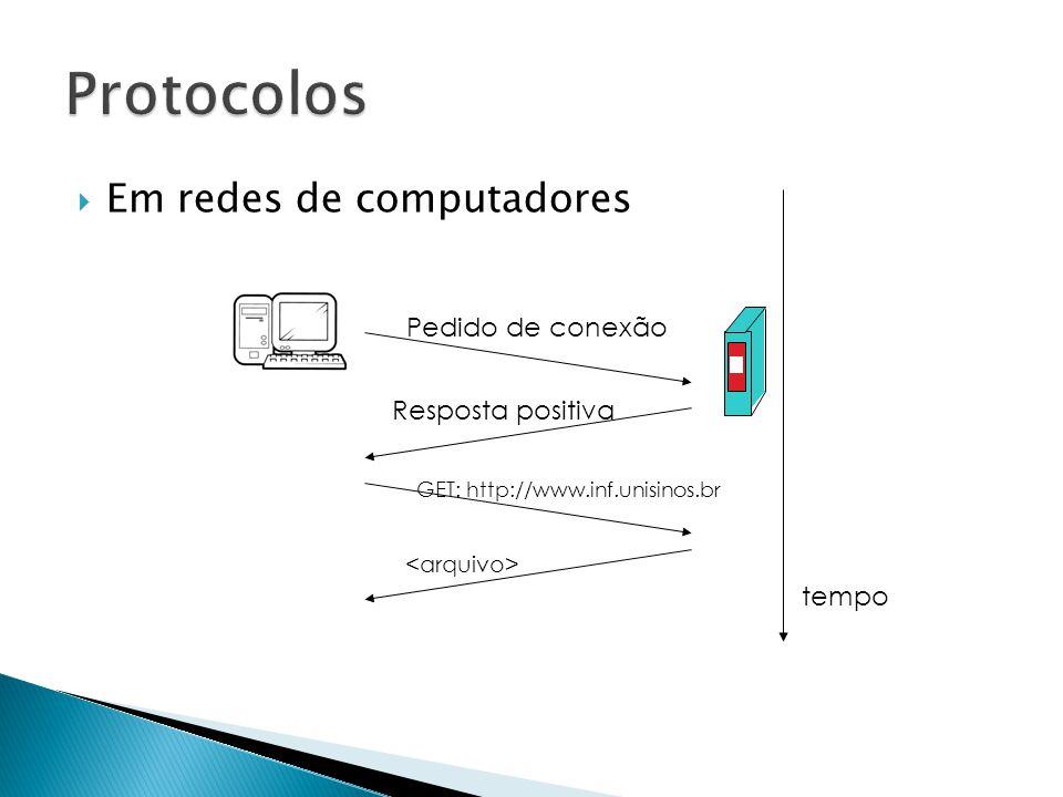 Protocolos Em redes de computadores Pedido de conexão