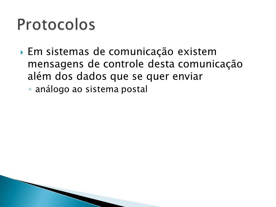 Protocolos Em sistemas de comunicação existem mensagens de controle desta comunicação além dos dados que se quer enviar.