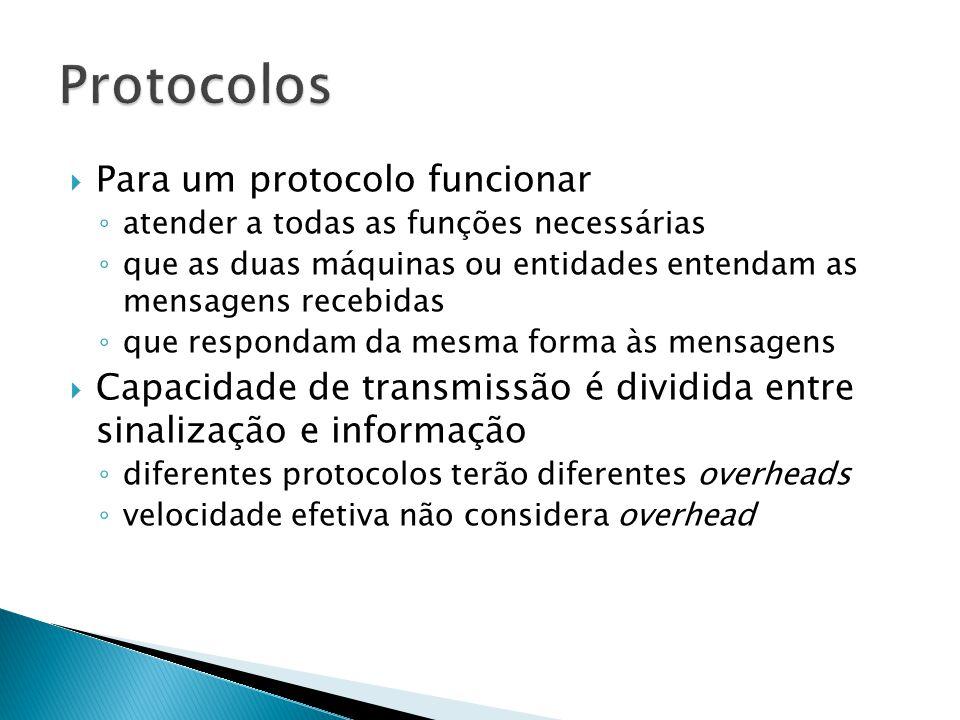 Protocolos Para um protocolo funcionar