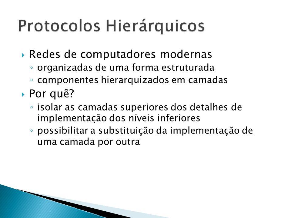 Protocolos Hierárquicos