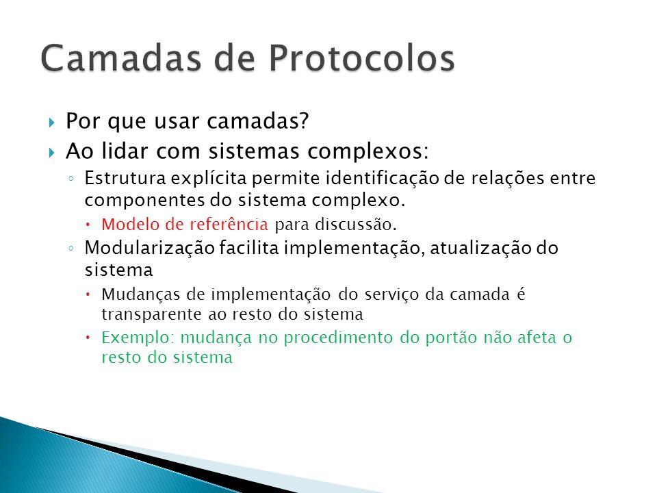 Camadas de Protocolos Por que usar camadas