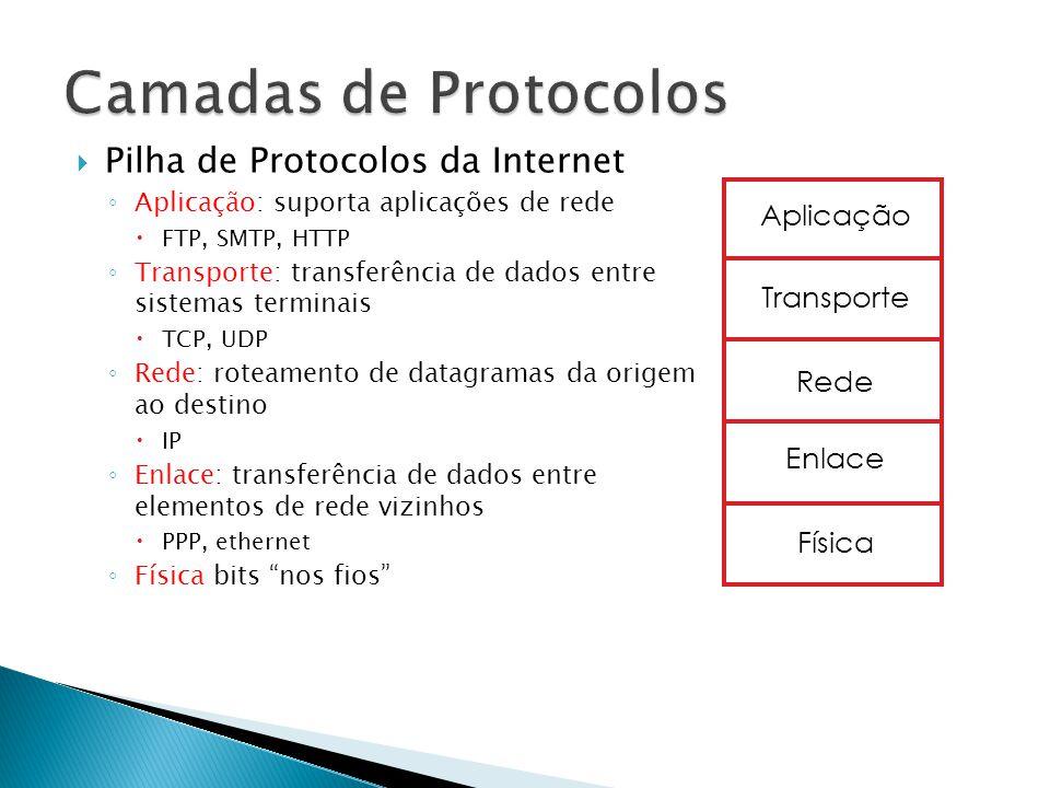 Camadas de Protocolos Pilha de Protocolos da Internet Aplicação
