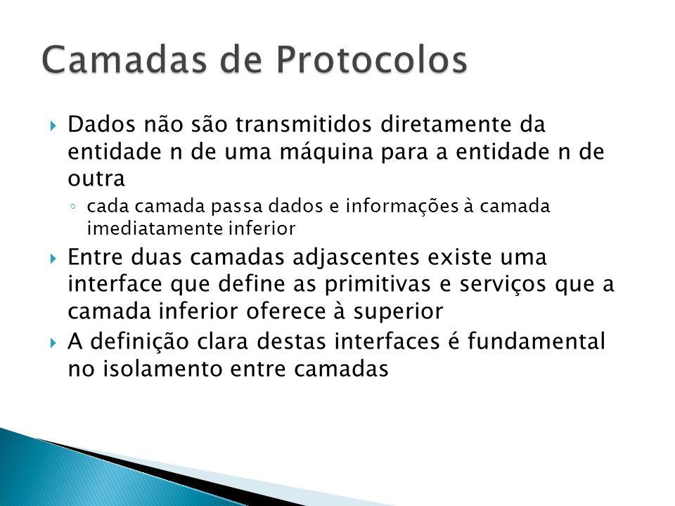 Camadas de Protocolos Dados não são transmitidos diretamente da entidade n de uma máquina para a entidade n de outra.