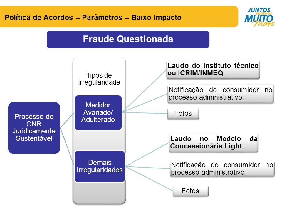 Fraude Questionada Política de Acordos – Parâmetros – Baixo Impacto
