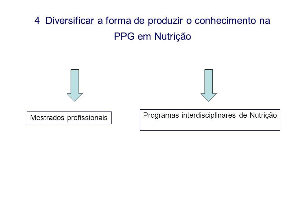 4 Diversificar a forma de produzir o conhecimento na PPG em Nutrição
