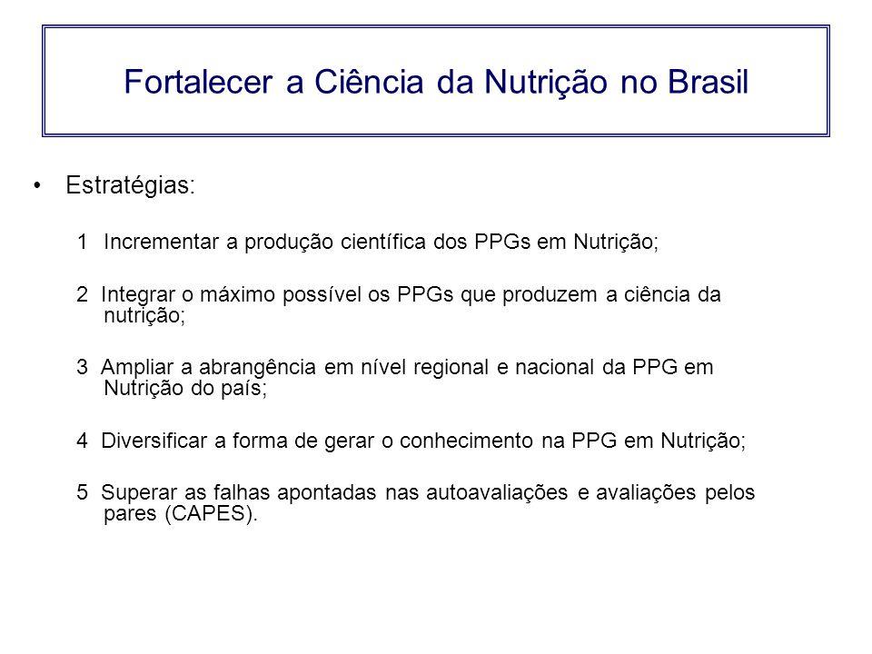 Fortalecer a Ciência da Nutrição no Brasil