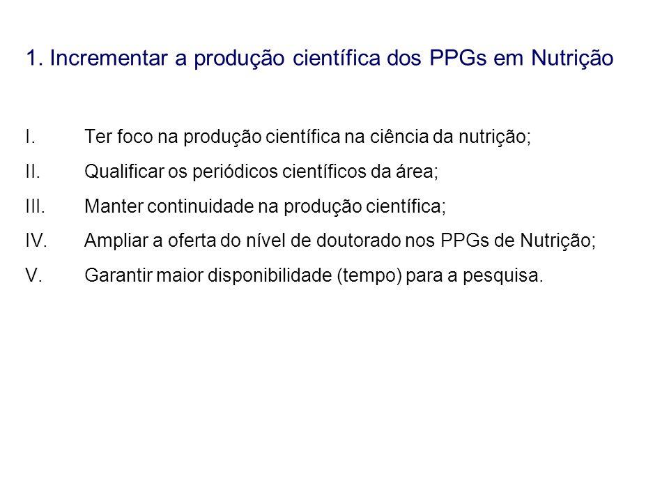 1. Incrementar a produção científica dos PPGs em Nutrição