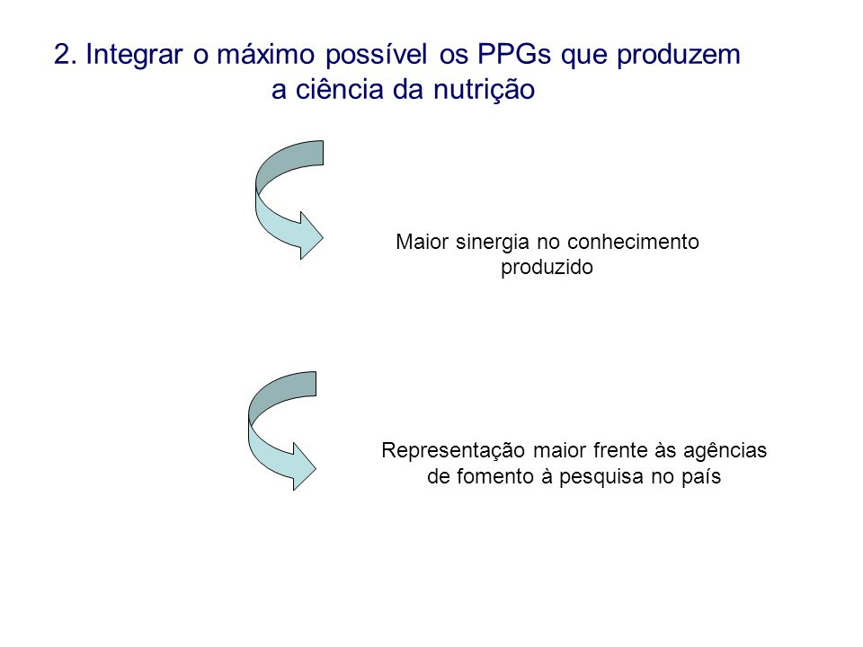 2. Integrar o máximo possível os PPGs que produzem