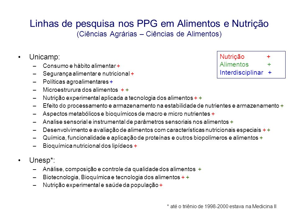 Linhas de pesquisa nos PPG em Alimentos e Nutrição (Ciências Agrárias – Ciências de Alimentos)