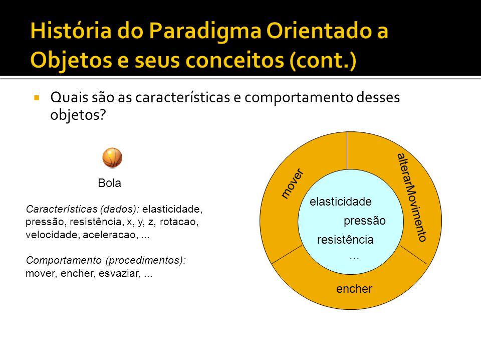 História do Paradigma Orientado a Objetos e seus conceitos (cont.)
