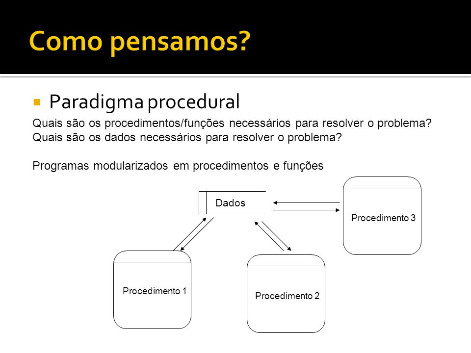 Como pensamos Paradigma procedural
