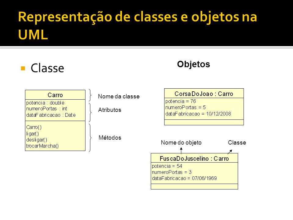 Representação de classes e objetos na UML