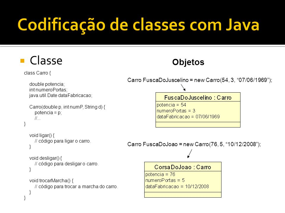 Codificação de classes com Java