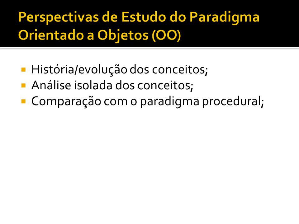 Perspectivas de Estudo do Paradigma Orientado a Objetos (OO)