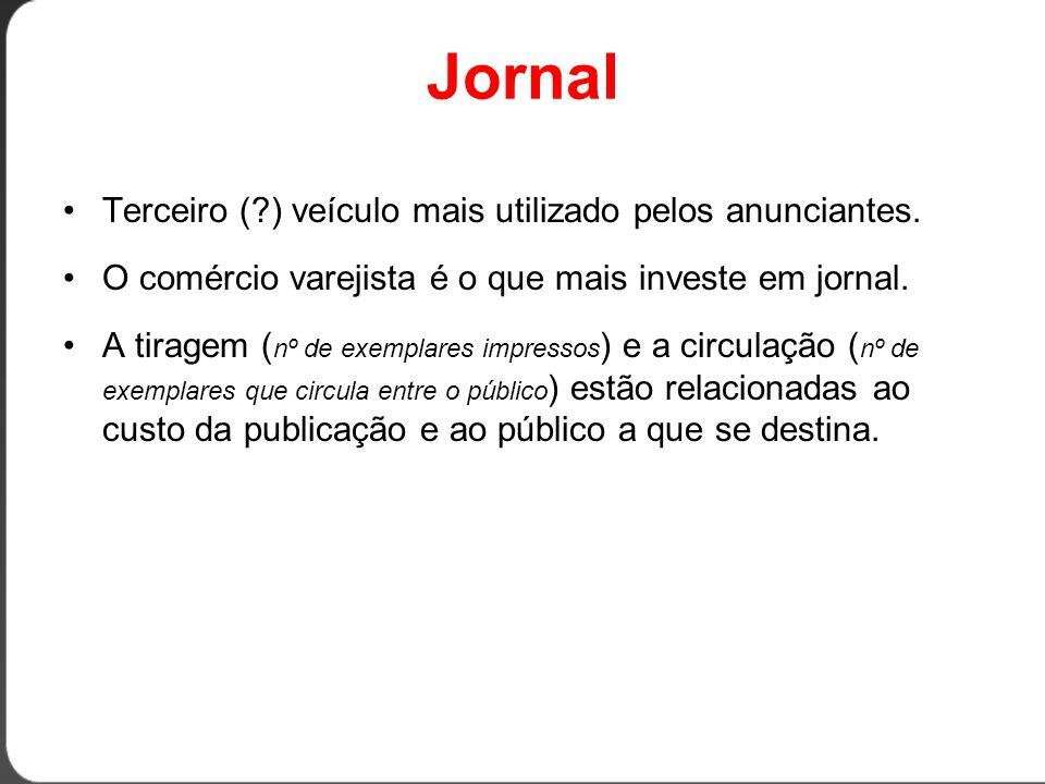 Jornal Terceiro ( ) veículo mais utilizado pelos anunciantes.