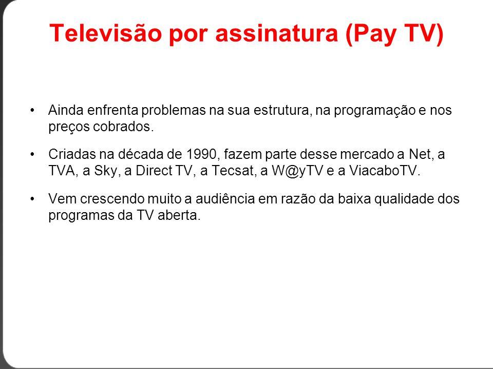 Televisão por assinatura (Pay TV)