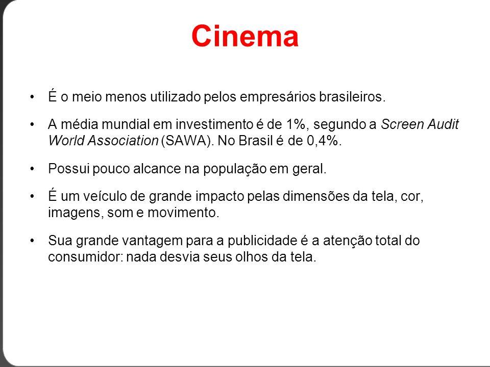Cinema É o meio menos utilizado pelos empresários brasileiros.