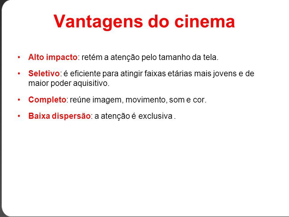 Vantagens do cinema Alto impacto: retém a atenção pelo tamanho da tela.