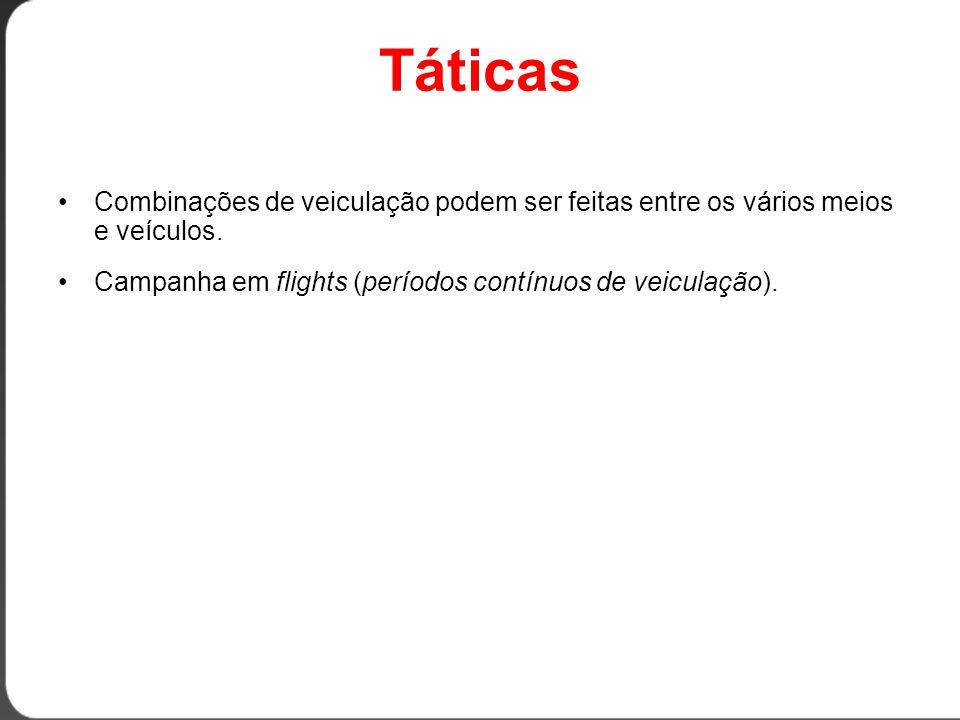 Táticas Combinações de veiculação podem ser feitas entre os vários meios e veículos.