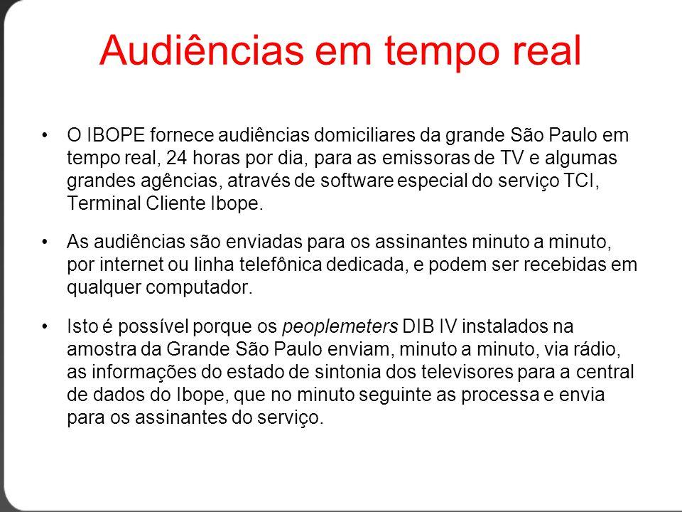 Audiências em tempo real