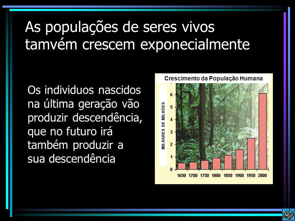 As populações de seres vivos tamvém crescem exponecialmente