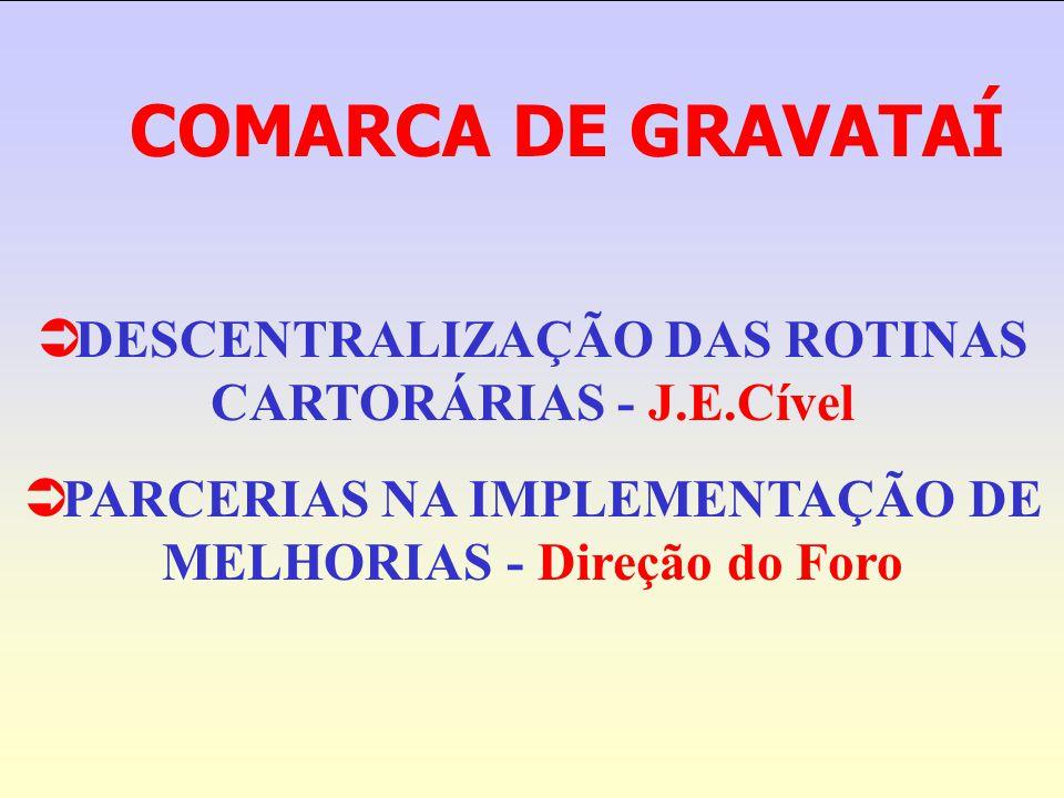 COMARCA DE GRAVATAÍ DESCENTRALIZAÇÃO DAS ROTINAS CARTORÁRIAS - J.E.Cível.