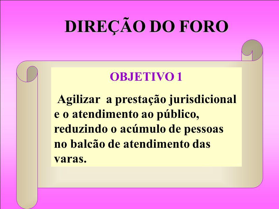 DIREÇÃO DO FORO OBJETIVO 1