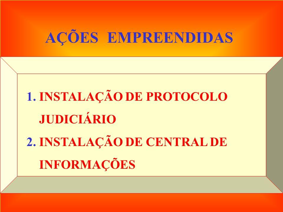 AÇÕES EMPREENDIDAS 1. INSTALAÇÃO DE PROTOCOLO JUDICIÁRIO