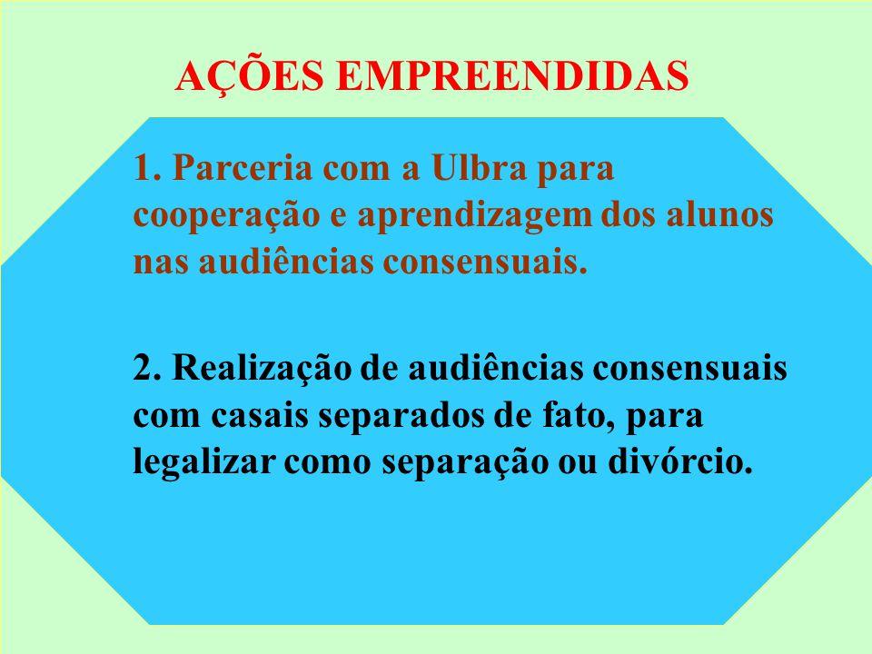 AÇÕES EMPREENDIDAS 1. Parceria com a Ulbra para cooperação e aprendizagem dos alunos nas audiências consensuais.