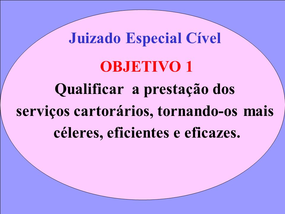 Juizado Especial Cível OBJETIVO 1 Qualificar a prestação dos