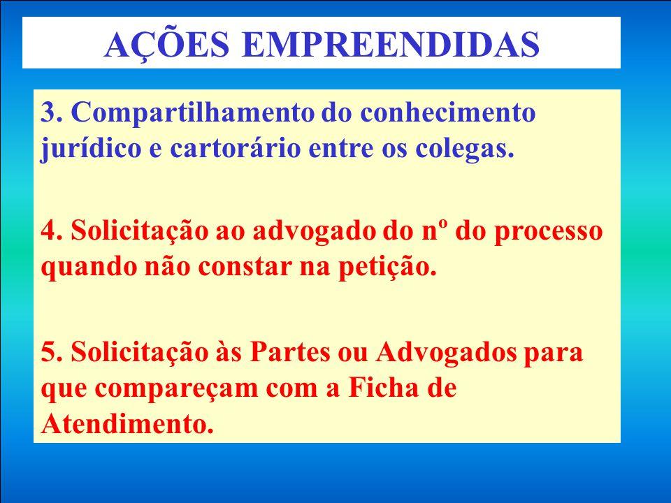 AÇÕES EMPREENDIDAS 3. Compartilhamento do conhecimento jurídico e cartorário entre os colegas.
