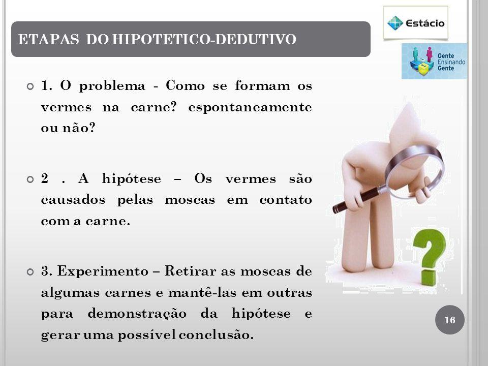 ETAPAS DO HIPOTETICO-DEDUTIVO