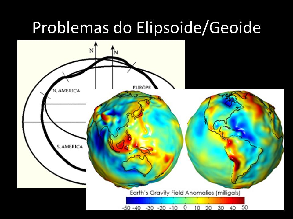 Problemas do Elipsoide/Geoide