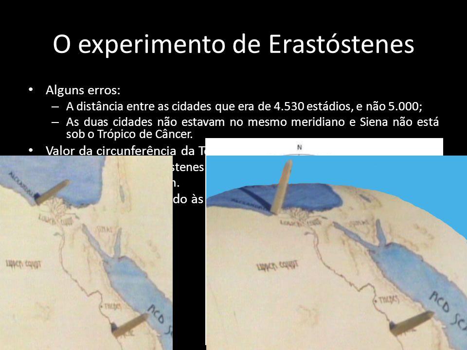 O experimento de Erastóstenes