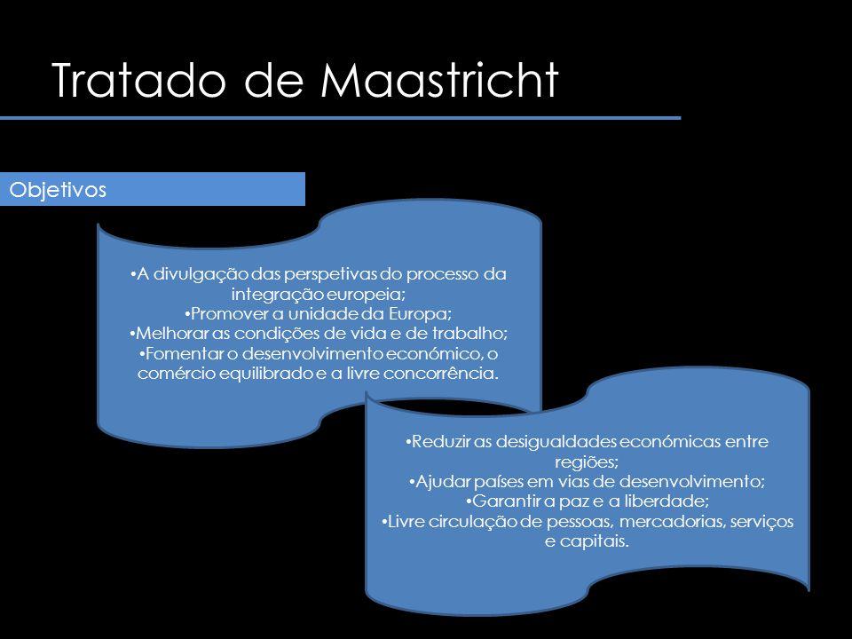Tratado de Maastricht Objetivos