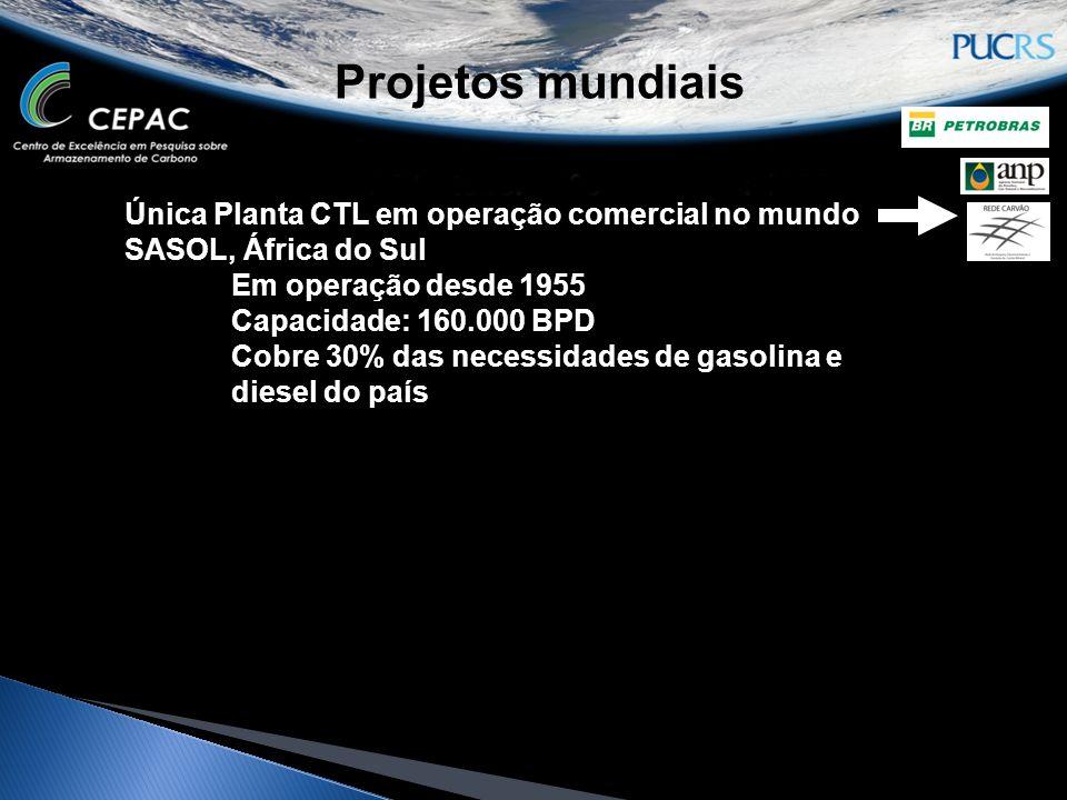 Projetos mundiais Única Planta CTL em operação comercial no mundo SASOL, África do Sul. Em operação desde 1955.