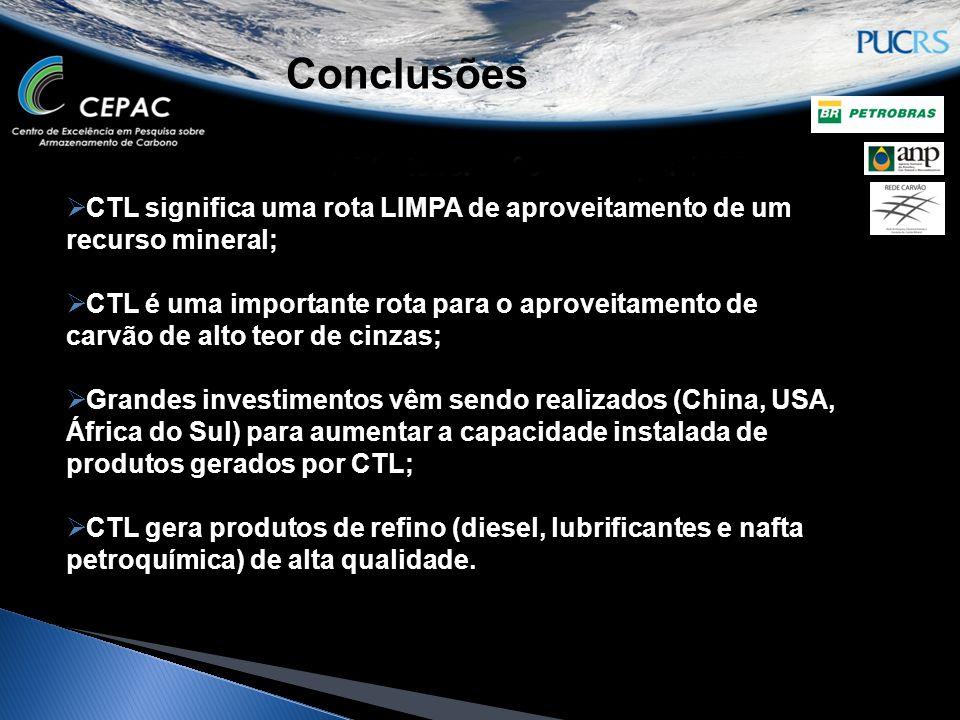 Conclusões CTL significa uma rota LIMPA de aproveitamento de um recurso mineral;