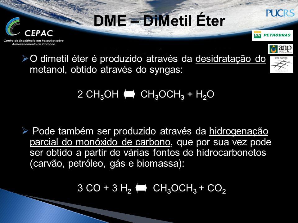 DME – DiMetil Éter O dimetil éter é produzido através da desidratação do metanol, obtido através do syngas: