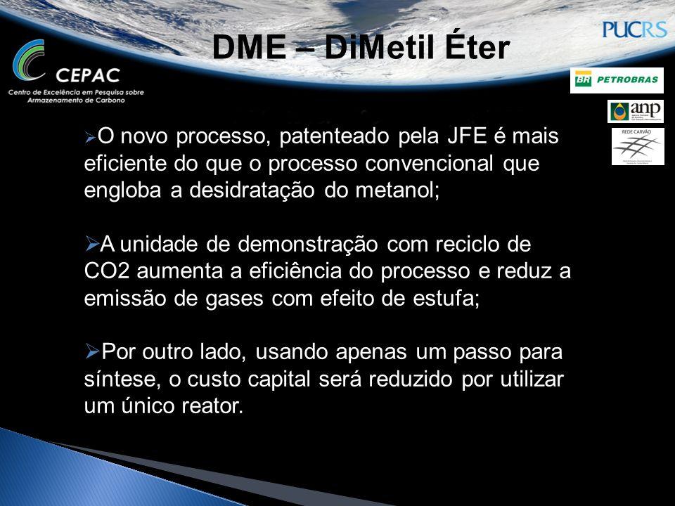 DME – DiMetil Éter O novo processo, patenteado pela JFE é mais eficiente do que o processo convencional que engloba a desidratação do metanol;